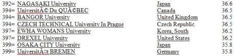 universitas13